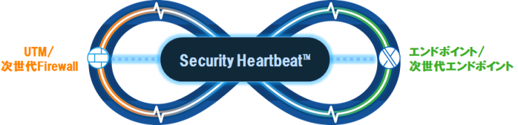 security heartbeat仮